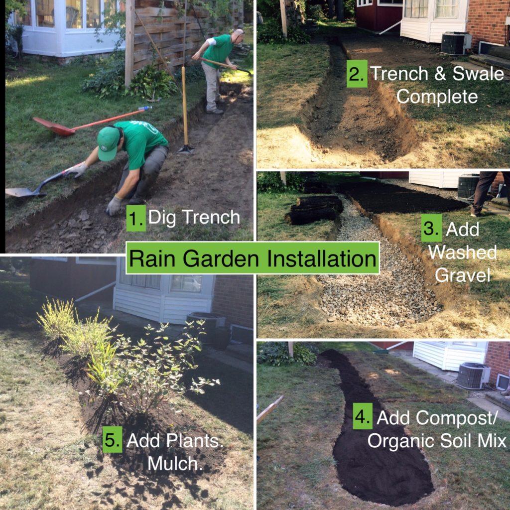 Rain garden installation in Cleveland Heights.